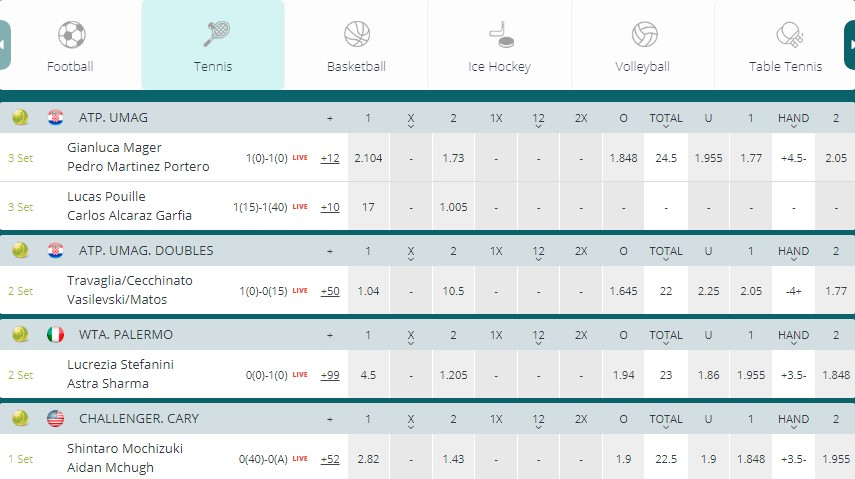 22Bet Tennis Betting