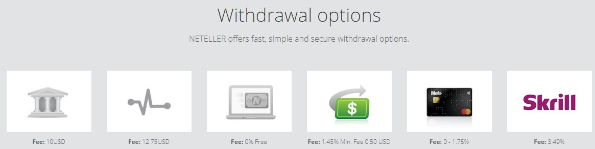 Neteller Withdrawal Options